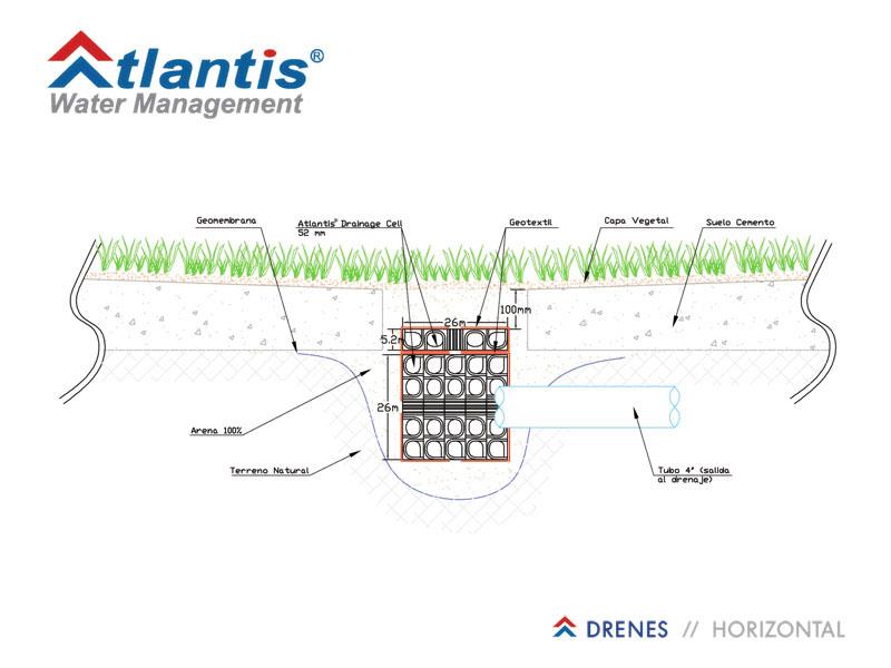 Atlantis Drainage Cell : Atlantis solutions